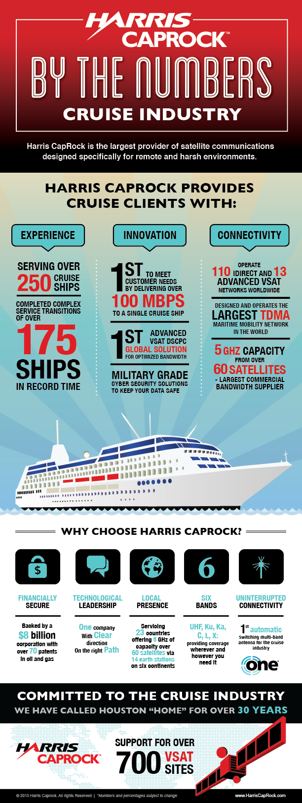 infographic - cruise ships